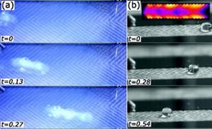 Drop moving on herringbone structure